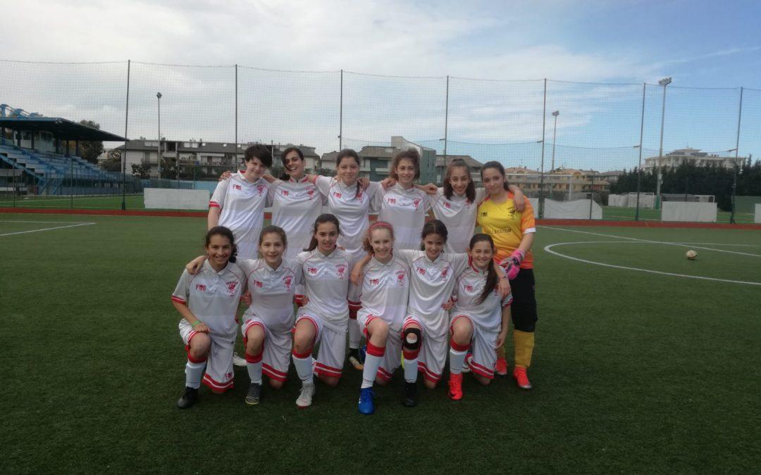 Danone Cup: la seconda giornata