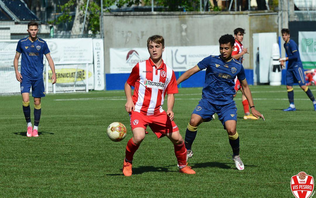 13^ GIORNATA | VIS PESARO-PERUGIA 0-2 (HIGHLIGHTS)